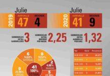wilma vervoort-tekstschrijver-content schrijven-plaasmoorde juli 2020